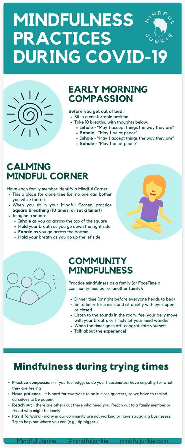 mindfulness-covid-19-stress-relief-mindfulness-junkie.jpg