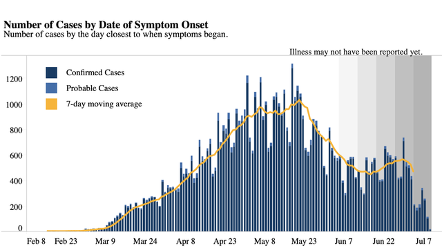 virginia-coronavirus-july-10-covid-19.png