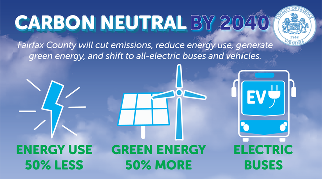 carbon-neutral-infographic.png